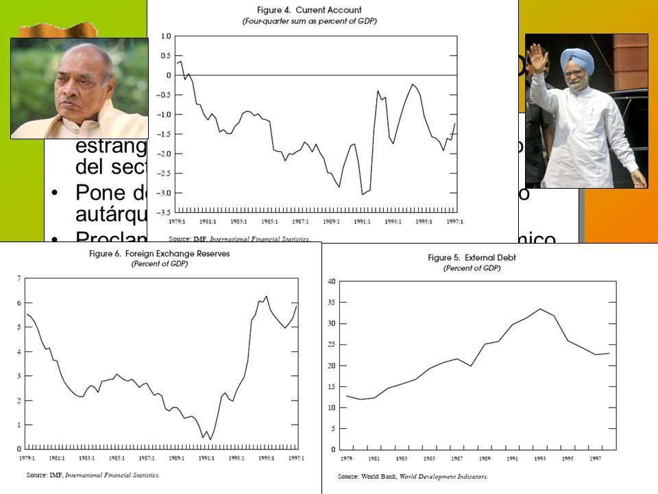 La quiebra del modelo La crisis de pagos de 1991 es un estrangulamiento de la demanda agregada por vía del sector exterior. Pone de manifiesto las lim