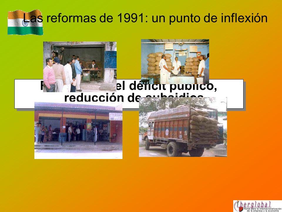 Las reformas de 1991: un punto de inflexión Reducción del déficit público, reducción de subsidios
