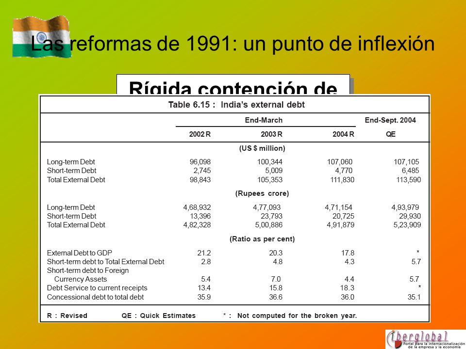 Las reformas de 1991: un punto de inflexión Rígida contención de la deuda externa