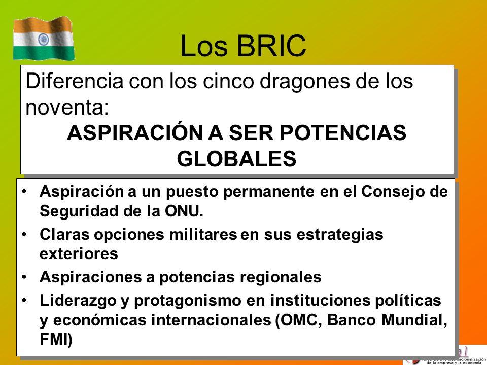 Los BRIC Aspiración a un puesto permanente en el Consejo de Seguridad de la ONU. Claras opciones militares en sus estrategias exteriores Aspiraciones