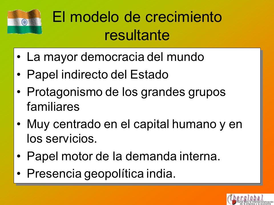 El modelo de crecimiento resultante La mayor democracia del mundo Papel indirecto del Estado Protagonismo de los grandes grupos familiares Muy centrad