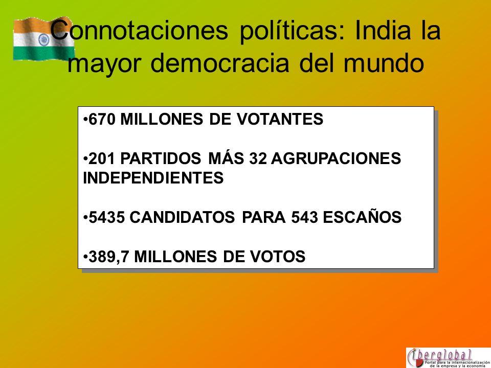 Connotaciones políticas: India la mayor democracia del mundo 670 MILLONES DE VOTANTES 201 PARTIDOS MÁS 32 AGRUPACIONES INDEPENDIENTES 5435 CANDIDATOS