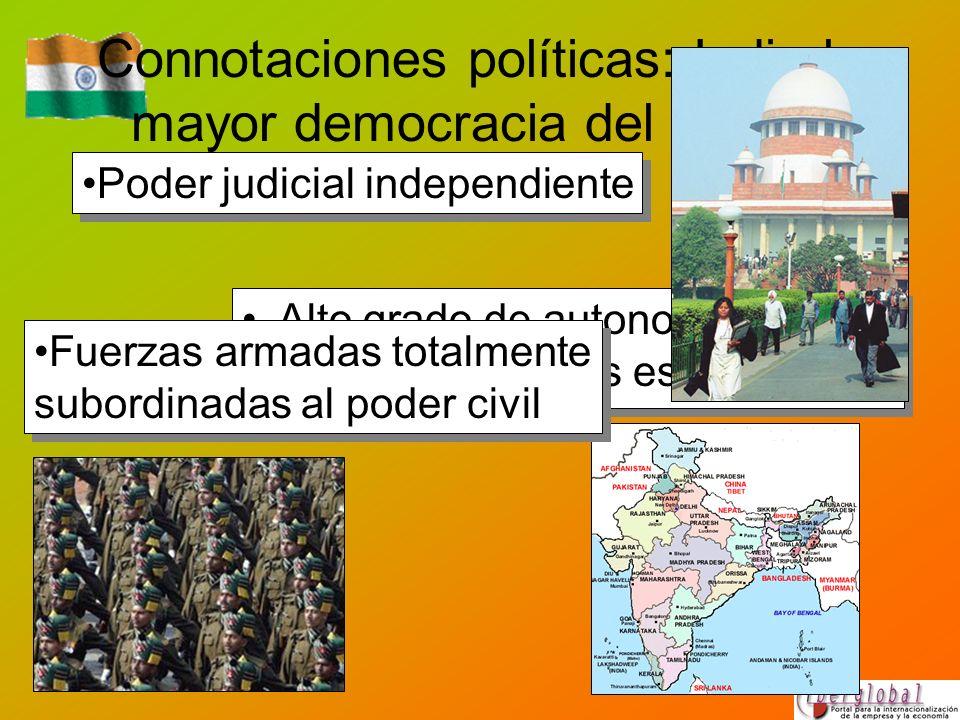 Connotaciones políticas: India la mayor democracia del mundo Alto grado de autonomía política y financiera de los estados. Poder judicial independient