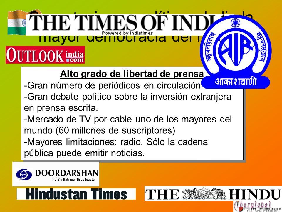 Connotaciones políticas: India la mayor democracia del mundo Alto grado de libertad de prensa -Gran número de periódicos en circulación -Gran debate p