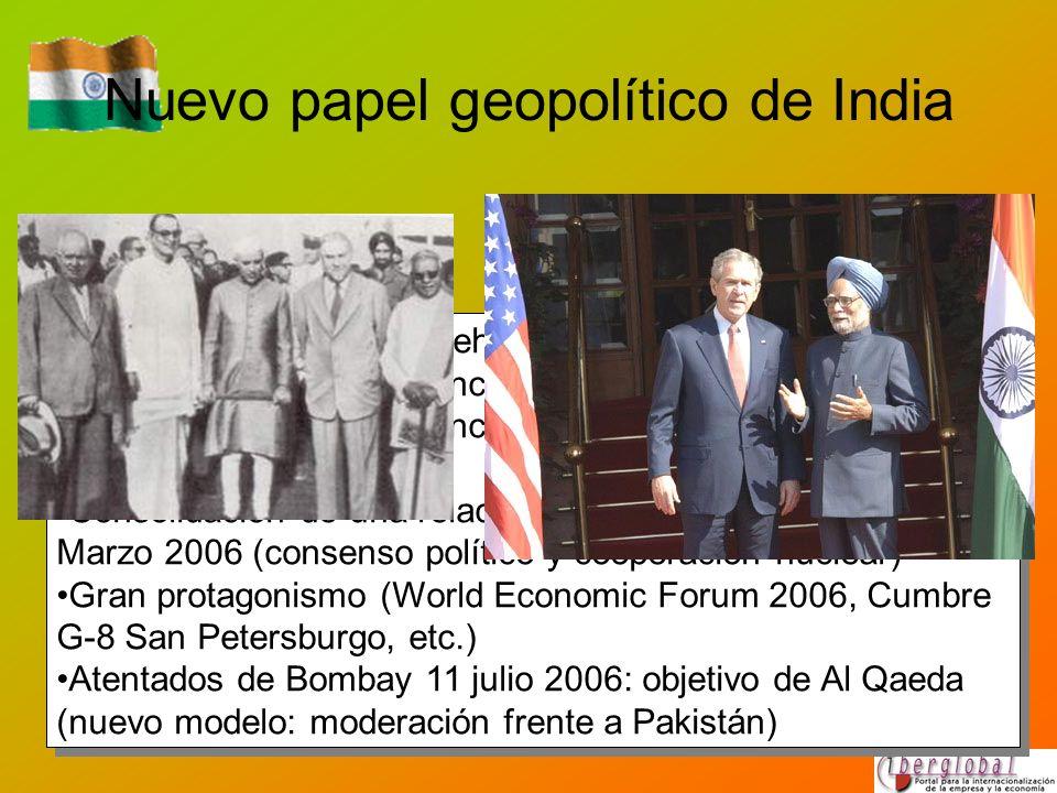 Nuevo papel geopolítico de India Ruptura con el modelo nehruniano de política exterior. Reafirmación como potencia nuclear (Pokhran + Agni) Reafirmaci