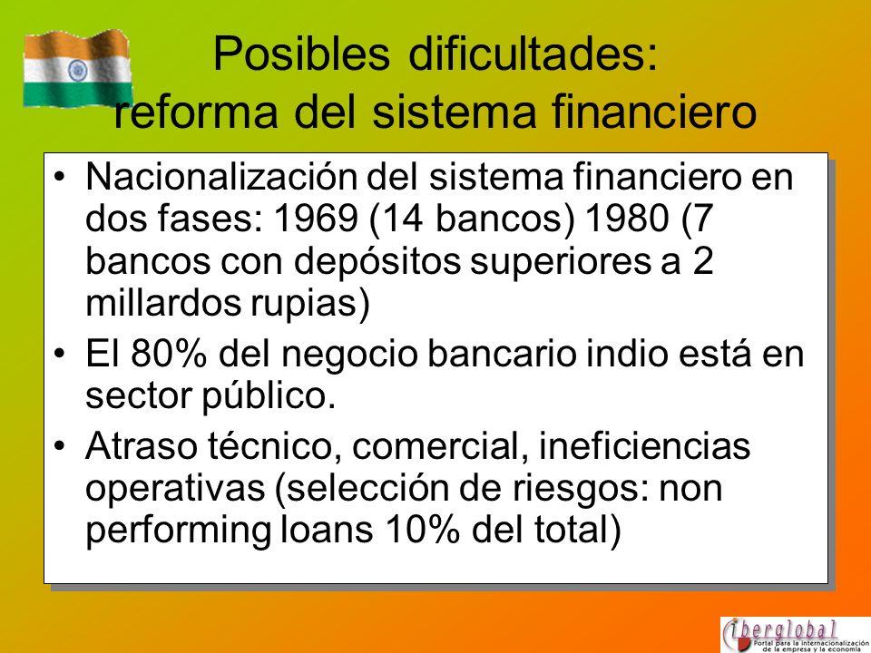 Posibles dificultades: reforma del sistema financiero Nacionalización del sistema financiero en dos fases: 1969 (14 bancos) 1980 (7 bancos con depósit