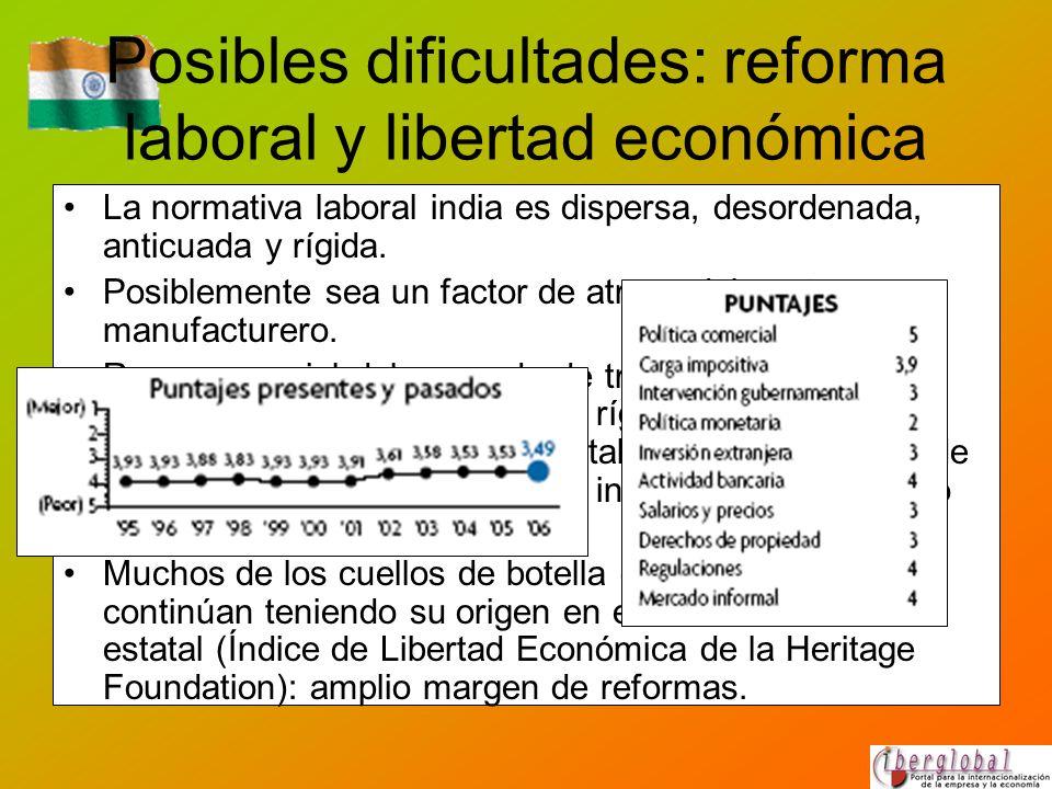Posibles dificultades: reforma laboral y libertad económica La normativa laboral india es dispersa, desordenada, anticuada y rígida. Posiblemente sea
