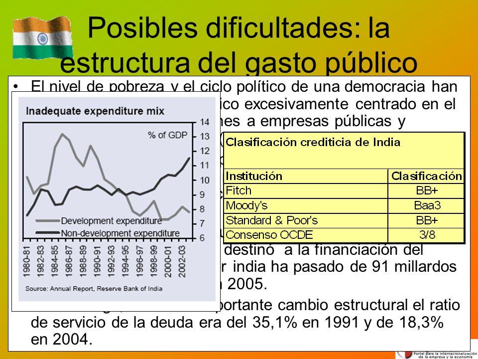 Posibles dificultades: la estructura del gasto público El nivel de pobreza y el ciclo político de una democracia han determinado un gasto público exce