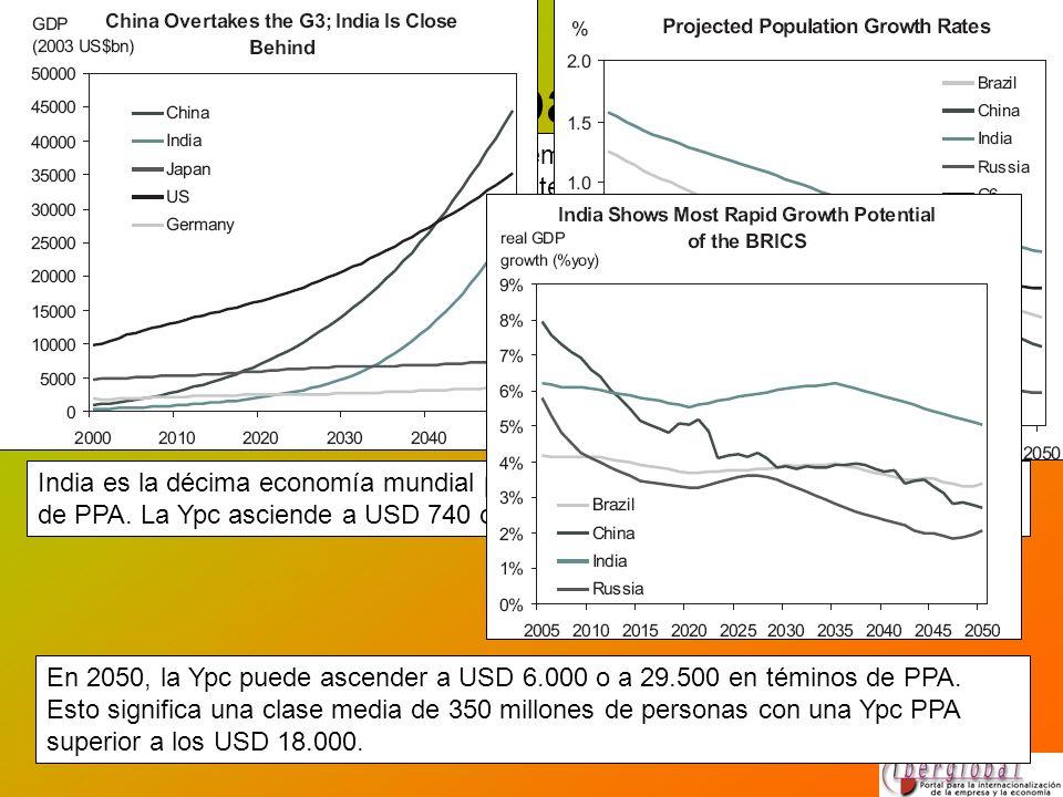 ¿Qué nos depara el futuro? Una de las variables clave:la evolución demográfica. Aunque se producirá una desaceleración, esta no será tan importante co