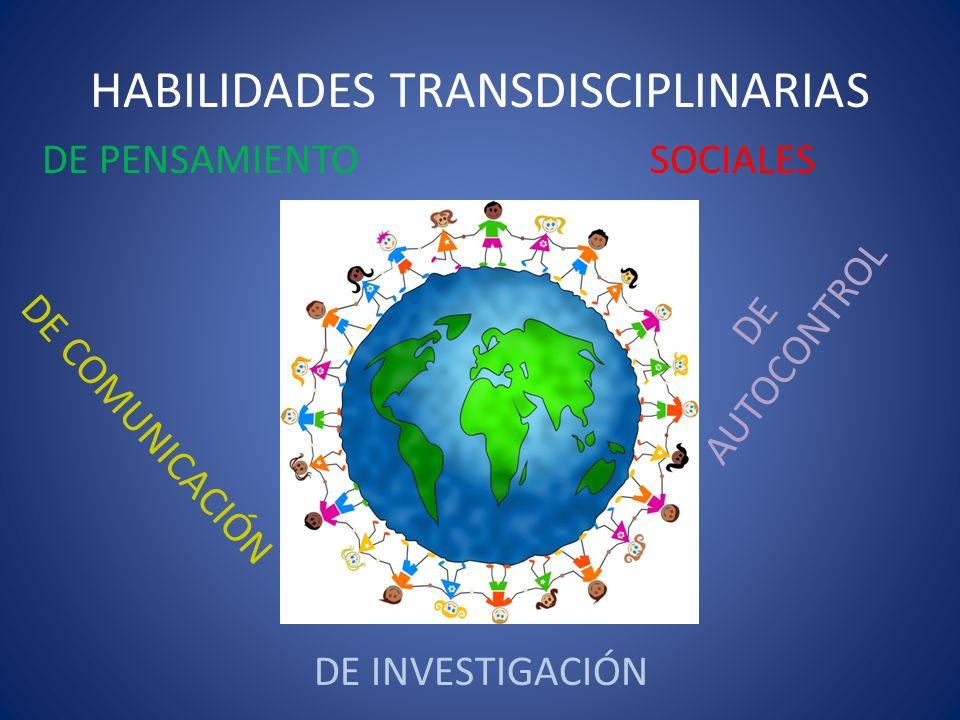HABILIDADES TRANSDISCIPLINARIAS DE PENSAMIENTOSOCIALES DE COMUNICACIÓN DE AUTOCONTROL DE INVESTIGACIÓN