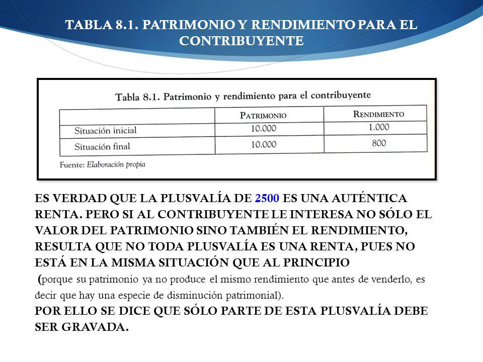 TABLA 8.1. PATRIMONIO Y RENDIMIENTO PARA EL CONTRIBUYENTE ES VERDAD QUE LA PLUSVALÍA DE 2500 ES UNA AUTÉNTICA RENTA. PERO SI AL CONTRIBUYENTE LE INTER