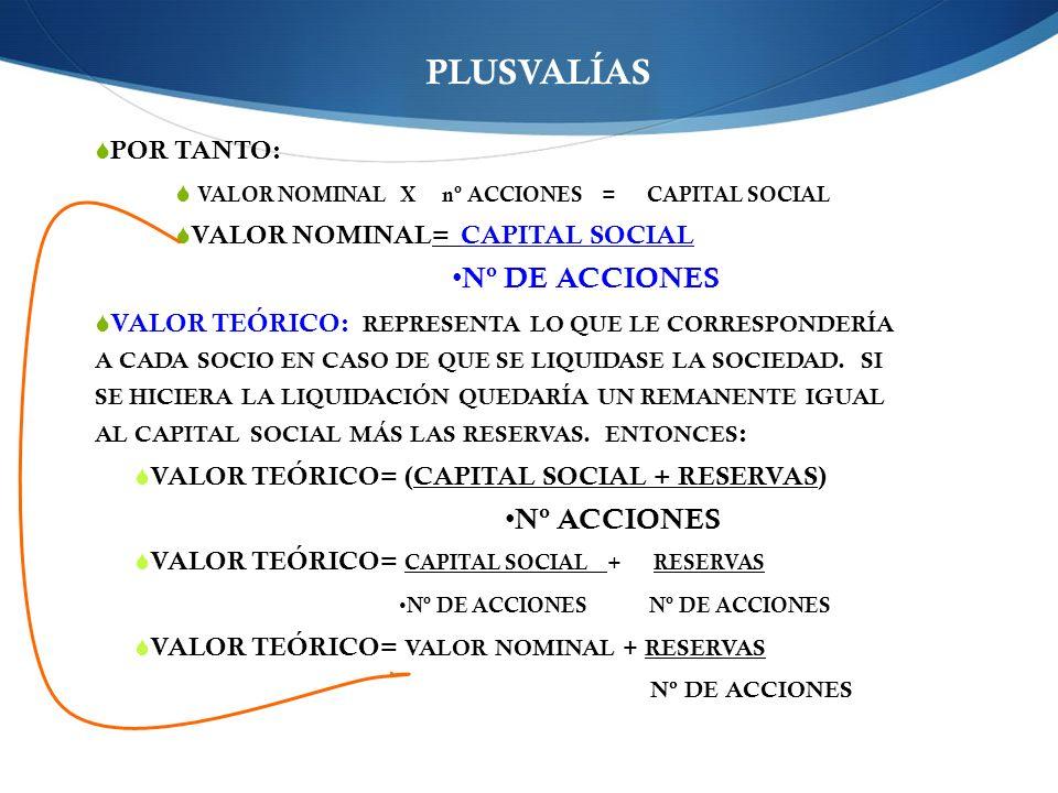 PLUSVALÍAS POR TANTO: VALOR NOMINAL X nº ACCIONES = CAPITAL SOCIAL VALOR NOMINAL= CAPITAL SOCIAL Nº DE ACCIONES VALOR TEÓRICO: REPRESENTA LO QUE LE CORRESPONDERÍA A CADA SOCIO EN CASO DE QUE SE LIQUIDASE LA SOCIEDAD.