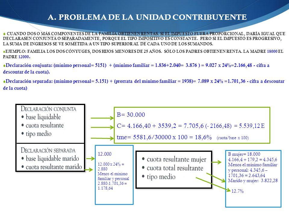 A. PROBLEMA DE LA UNIDAD CONTRIBUYENTE CUANDO DOS O MÁS COMPONENTES DE LA FAMILIA OBTIENEN RENTAS. SI EL IMPUESTO FUERA PROPORCIONAL, DARÍA IGUAL QUE