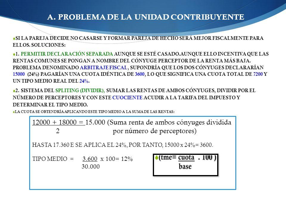 A. PROBLEMA DE LA UNIDAD CONTRIBUYENTE SI LA PAREJA DECIDE NO CASARSE Y FORMAR PAREJA DE HECHO SERÁ MEJOR FISCALMENTE PARA ELLOS. SOLUCIONES: 1. PERMI