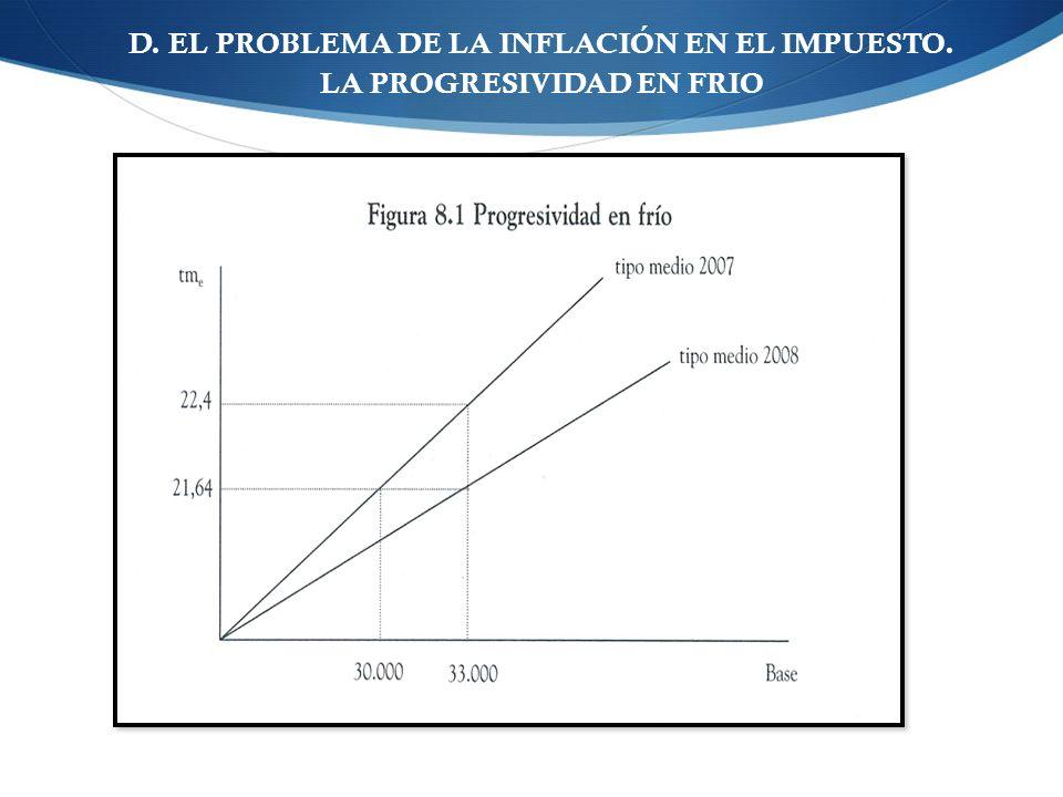 D. EL PROBLEMA DE LA INFLACIÓN EN EL IMPUESTO. LA PROGRESIVIDAD EN FRIO