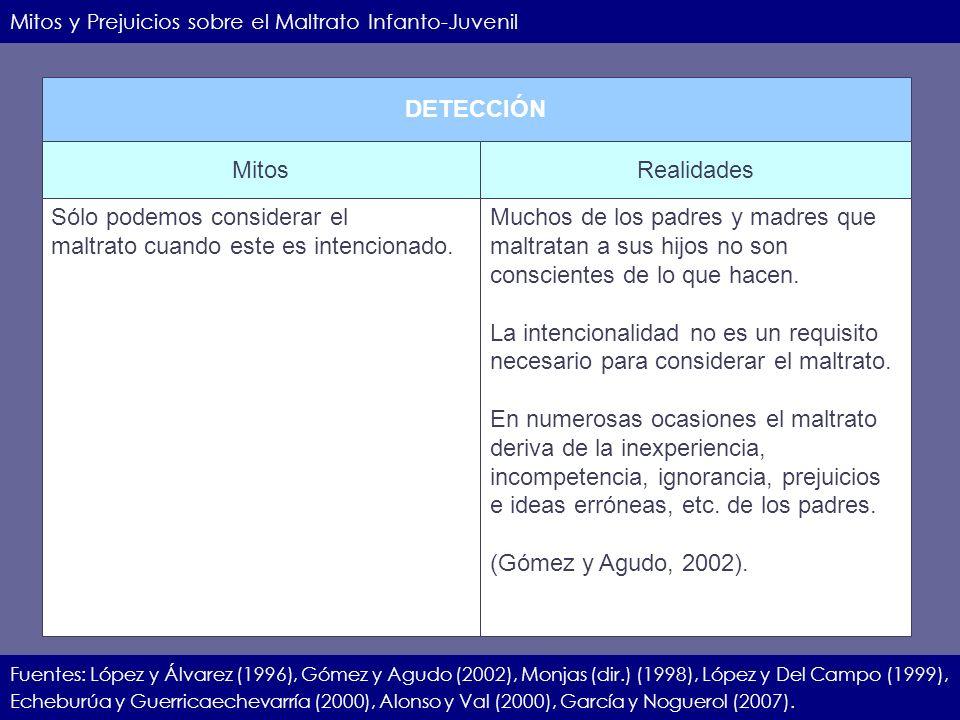IIEC.23.11.07.13 Mitos y Prejuicios sobre el Maltrato Infanto-Juvenil Fuentes: López y Álvarez (1996), Gómez y Agudo (2002), Monjas (dir.) (1998), Lóp