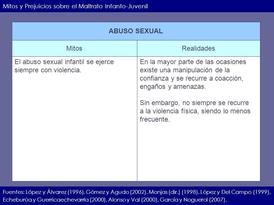 IIEC.23.11.07.21 Mitos y Prejuicios sobre el Maltrato Infanto-Juvenil Fuentes: López y Álvarez (1996), Gómez y Agudo (2002), Monjas (dir.) (1998), Lóp