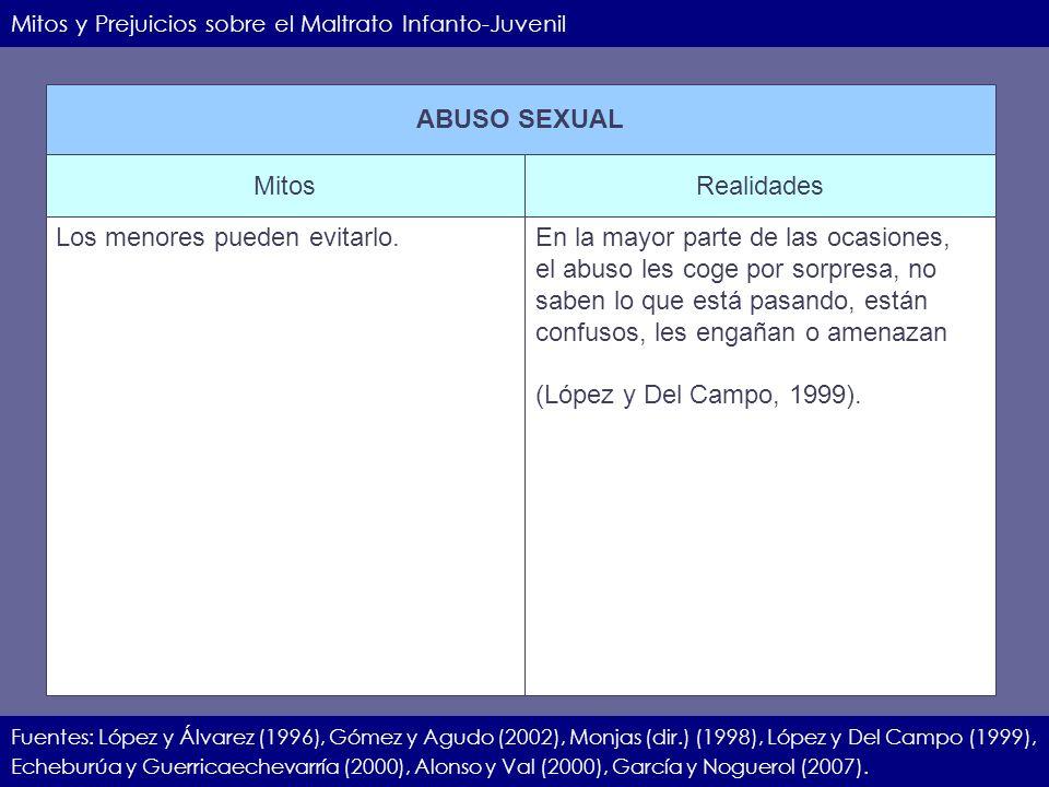 IIEC.23.11.07.22 Mitos y Prejuicios sobre el Maltrato Infanto-Juvenil Fuentes: López y Álvarez (1996), Gómez y Agudo (2002), Monjas (dir.) (1998), Lóp