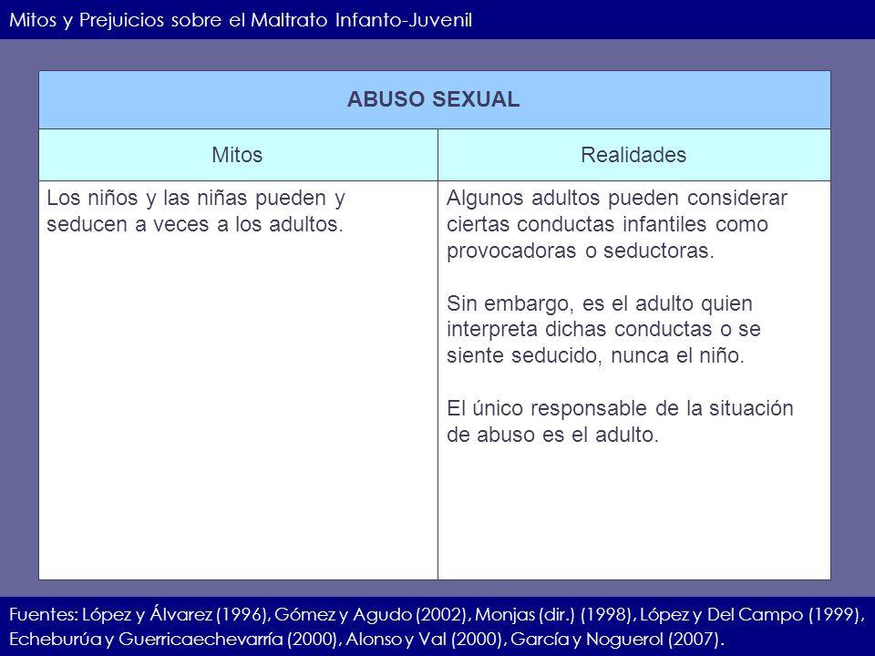 IIEC.23.11.07.23 Mitos y Prejuicios sobre el Maltrato Infanto-Juvenil Fuentes: López y Álvarez (1996), Gómez y Agudo (2002), Monjas (dir.) (1998), Lóp