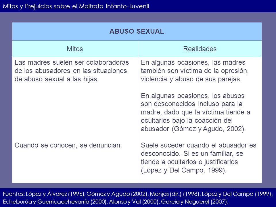 IIEC.23.11.07.24 Mitos y Prejuicios sobre el Maltrato Infanto-Juvenil Fuentes: López y Álvarez (1996), Gómez y Agudo (2002), Monjas (dir.) (1998), Lóp