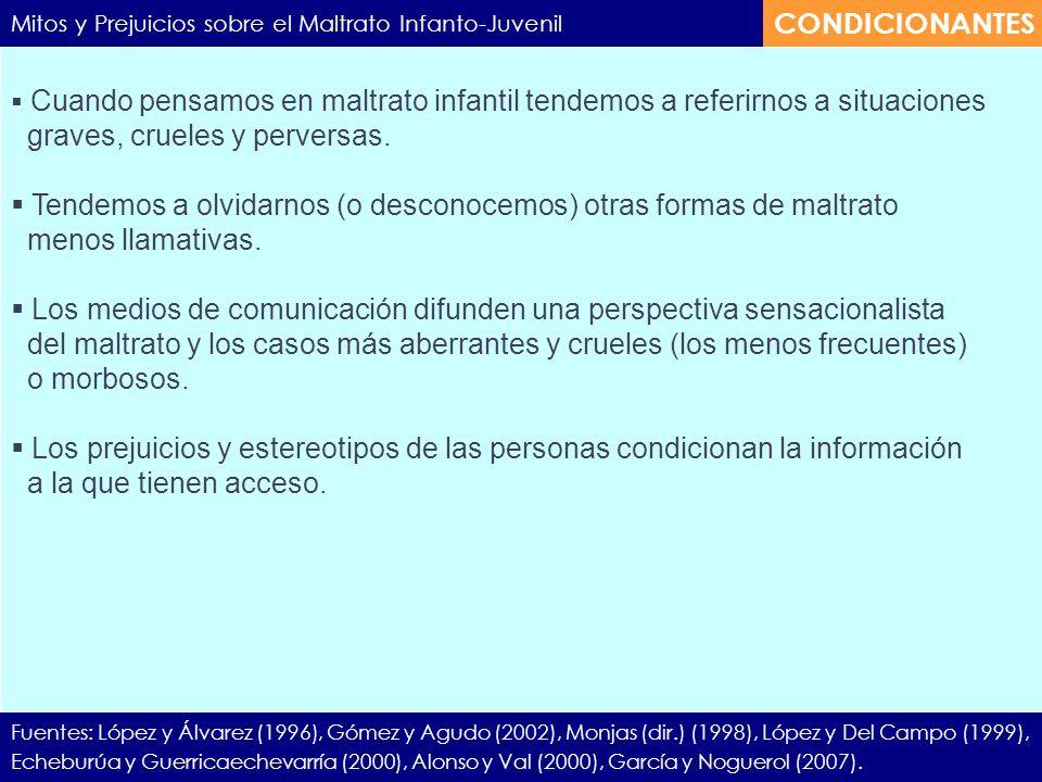 IIEC.23.11.07.3 Mitos y Prejuicios sobre el Maltrato Infanto-Juvenil Fuentes: López y Álvarez (1996), Gómez y Agudo (2002), Monjas (dir.) (1998), Lópe