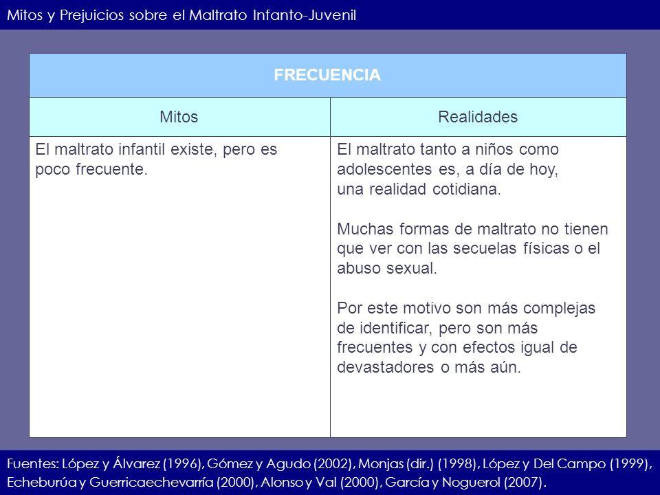 IIEC.23.11.07.4 Mitos y Prejuicios sobre el Maltrato Infanto-Juvenil Fuentes: López y Álvarez (1996), Gómez y Agudo (2002), Monjas (dir.) (1998), Lópe