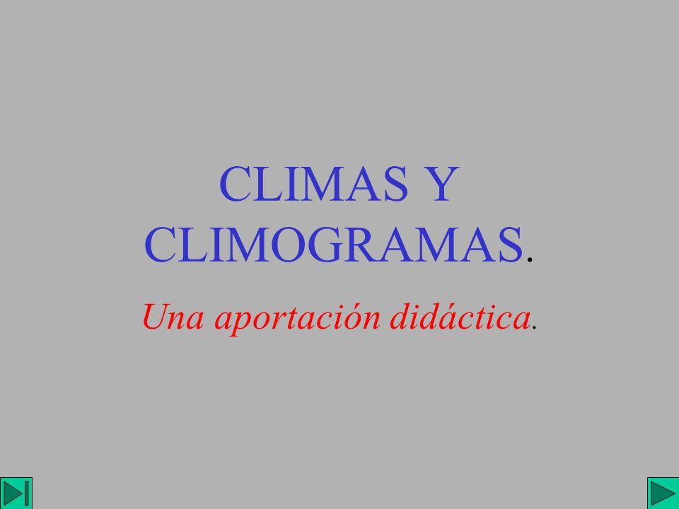 CLIMAS Y CLIMOGRAMAS.ELEMENTOS DEL CLIMA TEMPERATURA Y ZONAS TÉRMICAS.