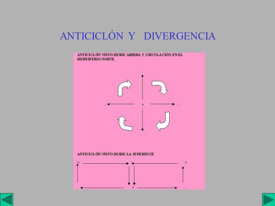 ANTICICLÓN Y DIVERGENCIA