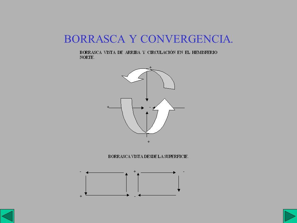 BORRASCA Y CONVERGENCIA.