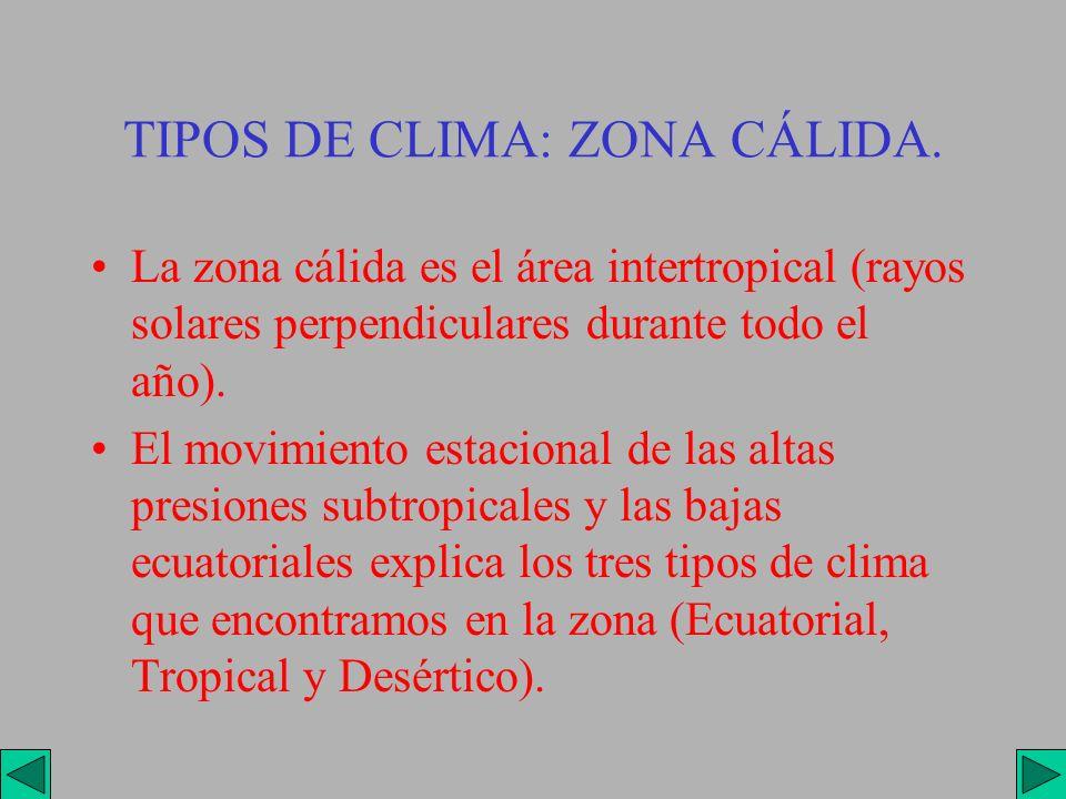 TIPOS DE CLIMA: ZONA CÁLIDA. La zona cálida es el área intertropical (rayos solares perpendiculares durante todo el año). El movimiento estacional de
