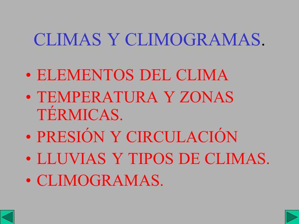CLIMAS Y CLIMOGRAMAS. ELEMENTOS DEL CLIMA TEMPERATURA Y ZONAS TÉRMICAS. PRESIÓN Y CIRCULACIÓN LLUVIAS Y TIPOS DE CLIMAS. CLIMOGRAMAS.