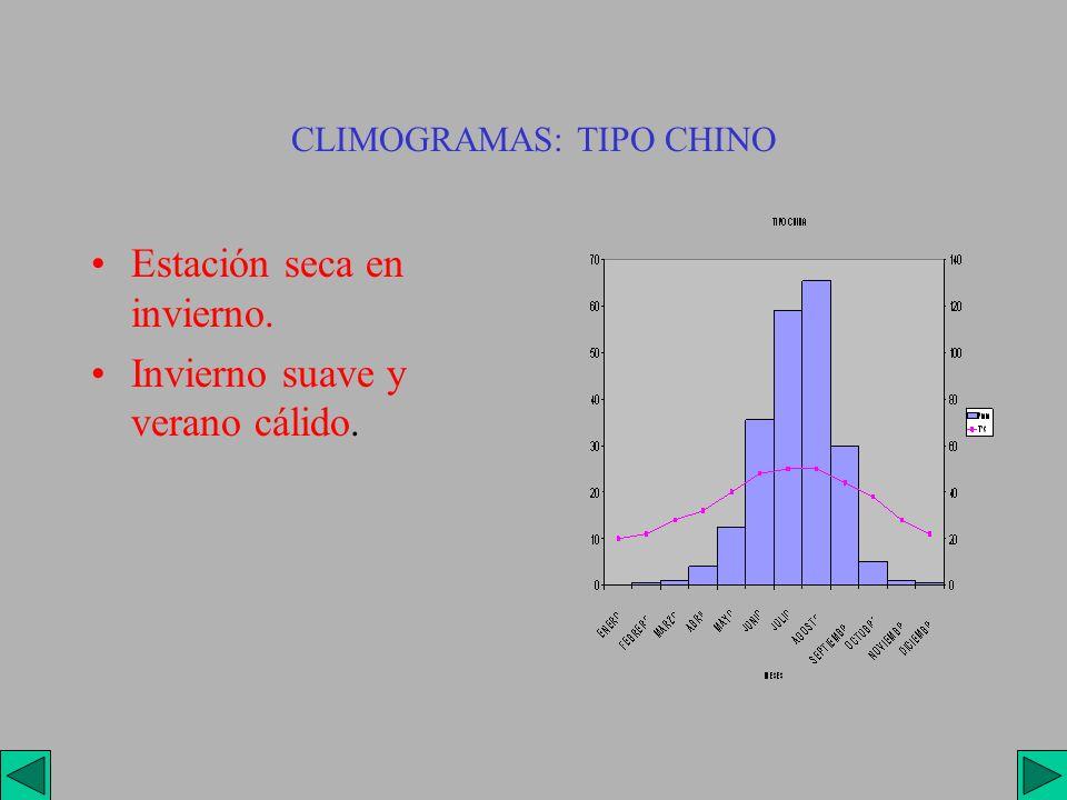CLIMOGRAMAS: TIPO CHINO Estación seca en invierno. Invierno suave y verano cálido.