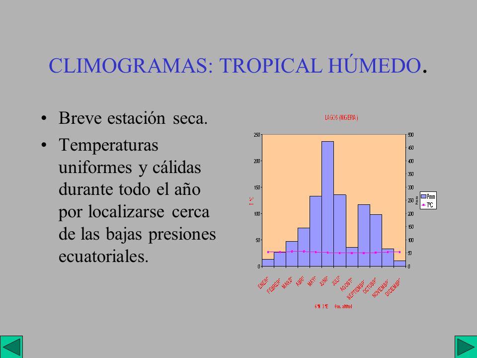 CLIMOGRAMAS: TROPICAL HÚMEDO. Breve estación seca. Temperaturas uniformes y cálidas durante todo el año por localizarse cerca de las bajas presiones e