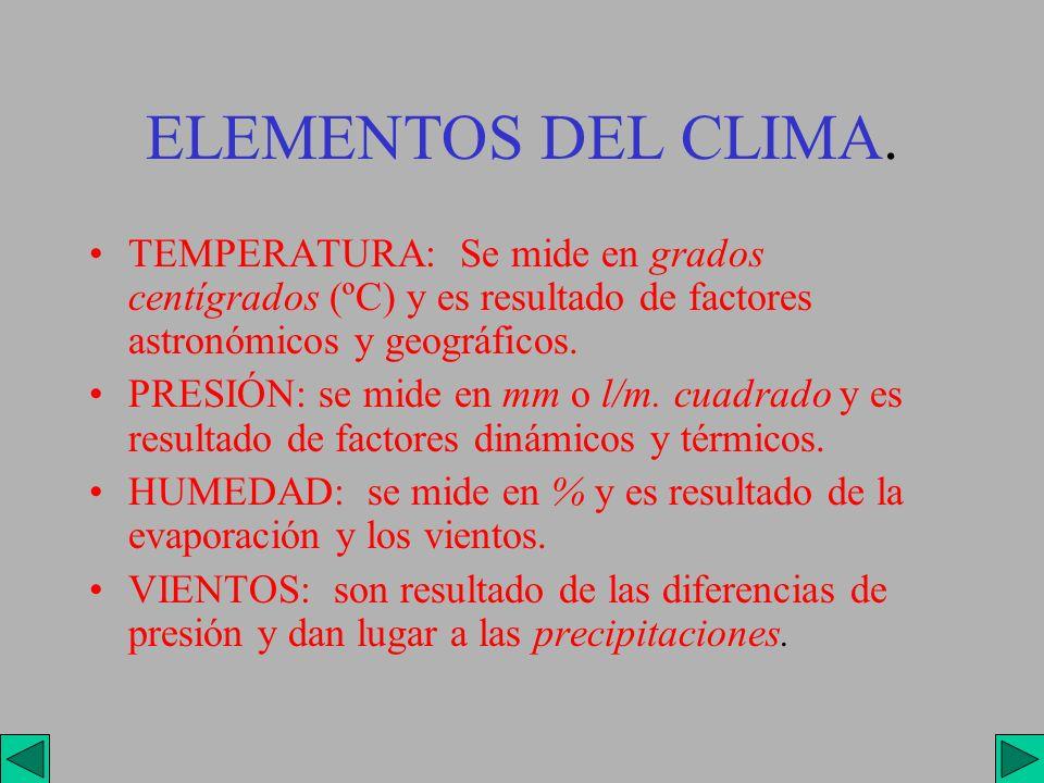 ELEMENTOS DEL CLIMA. TEMPERATURA: Se mide en grados centígrados (ºC) y es resultado de factores astronómicos y geográficos. PRESIÓN: se mide en mm o l