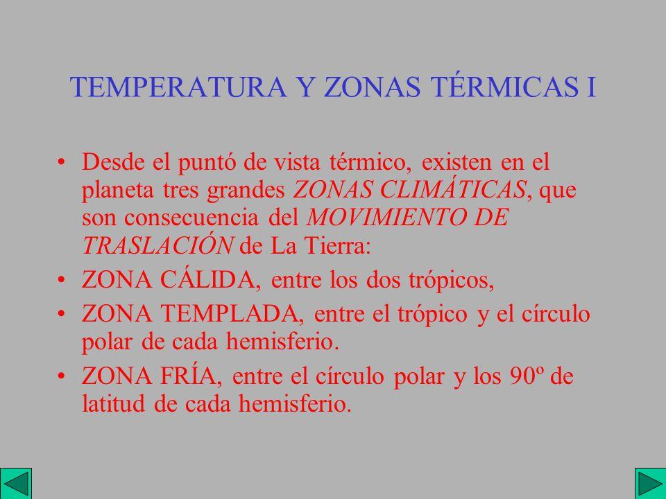 TEMPERATURA Y ZONAS TÉRMICAS I Desde el puntó de vista térmico, existen en el planeta tres grandes ZONAS CLIMÁTICAS, que son consecuencia del MOVIMIEN