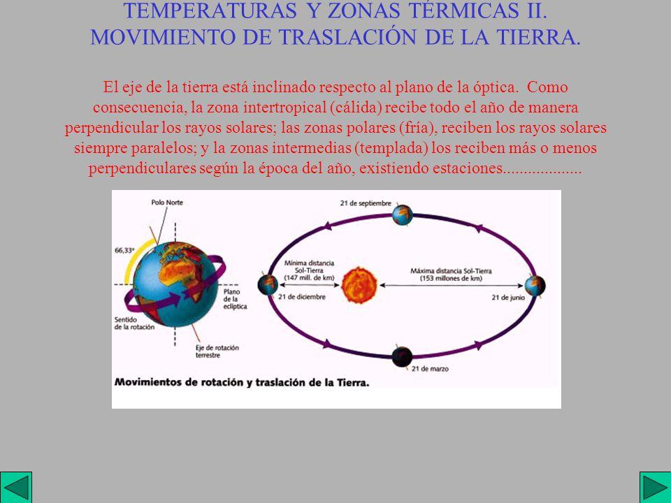 TEMPERATURAS Y ZONAS TÉRMICAS II. MOVIMIENTO DE TRASLACIÓN DE LA TIERRA. El eje de la tierra está inclinado respecto al plano de la óptica. Como conse