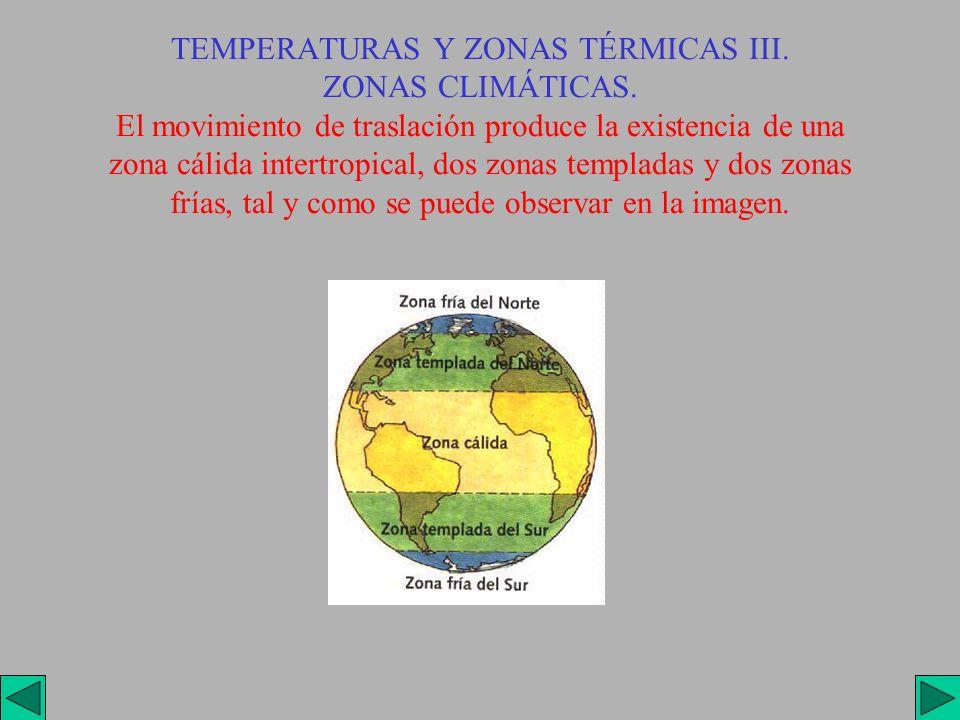 TEMPERATURAS Y ZONAS TÉRMICAS III. ZONAS CLIMÁTICAS. El movimiento de traslación produce la existencia de una zona cálida intertropical, dos zonas tem