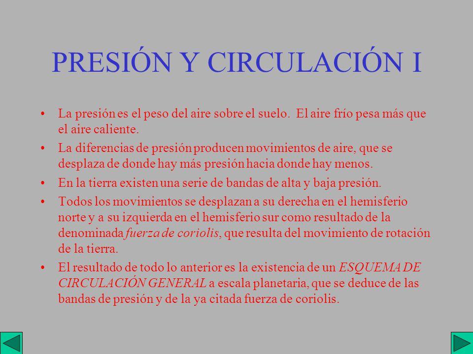 PRESIÓN Y CIRCULACIÓN I La presión es el peso del aire sobre el suelo. El aire frío pesa más que el aire caliente. La diferencias de presión producen
