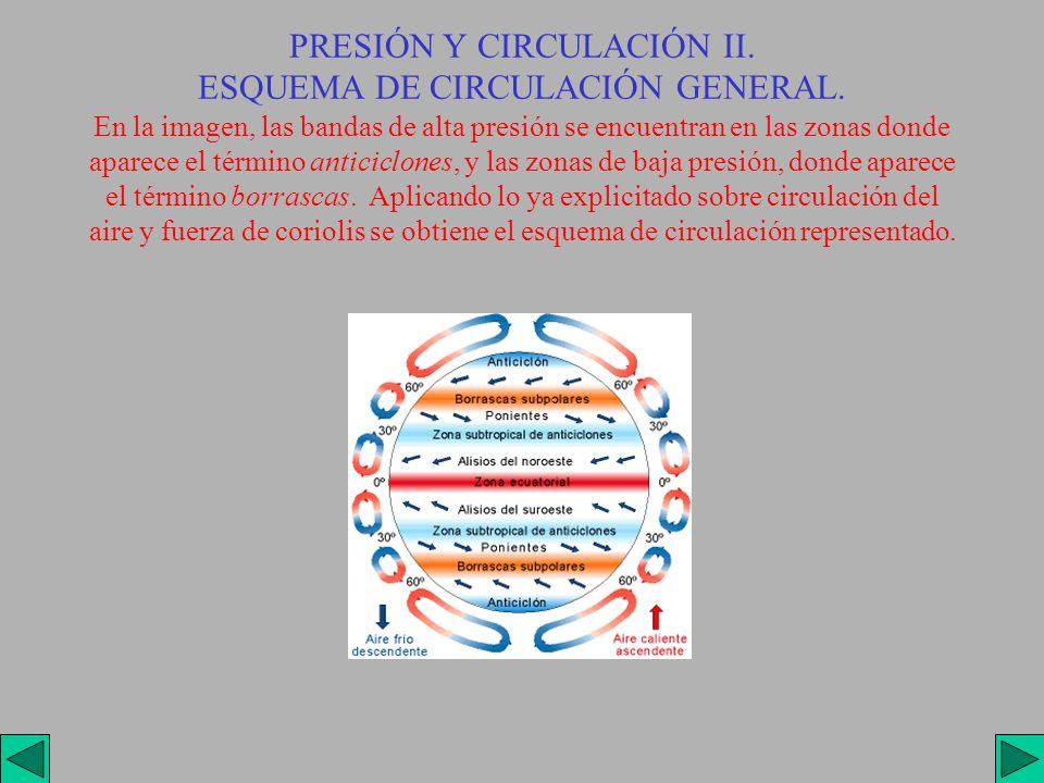 PRESIÓN Y CIRCULACIÓN II. ESQUEMA DE CIRCULACIÓN GENERAL. En la imagen, las bandas de alta presión se encuentran en las zonas donde aparece el término