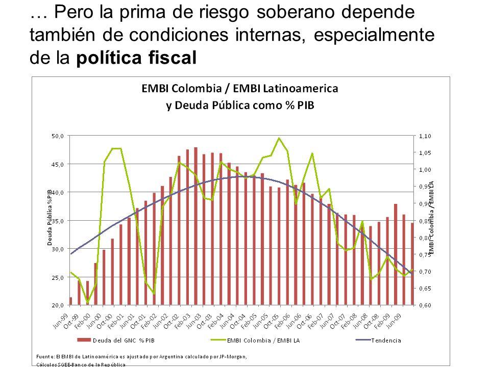 … Pero la prima de riesgo soberano depende también de condiciones internas, especialmente de la política fiscal