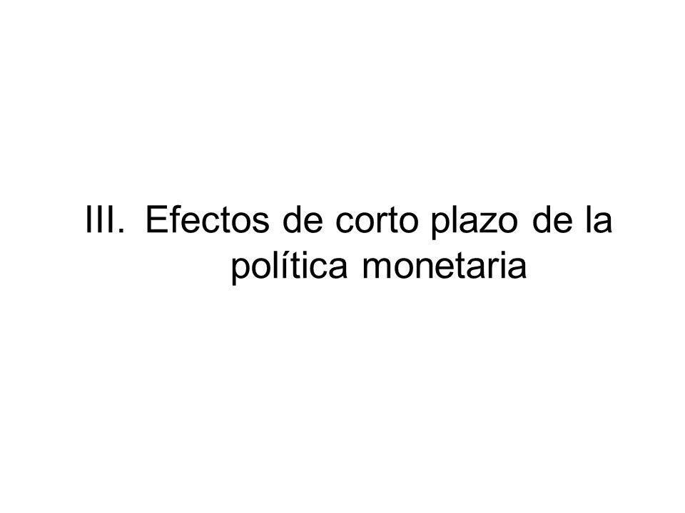III.Efectos de corto plazo de la política monetaria