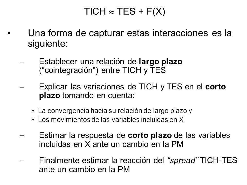 TICH TES + F(X) Una forma de capturar estas interacciones es la siguiente: –Establecer una relación de largo plazo (cointegración) entre TICH y TES –E