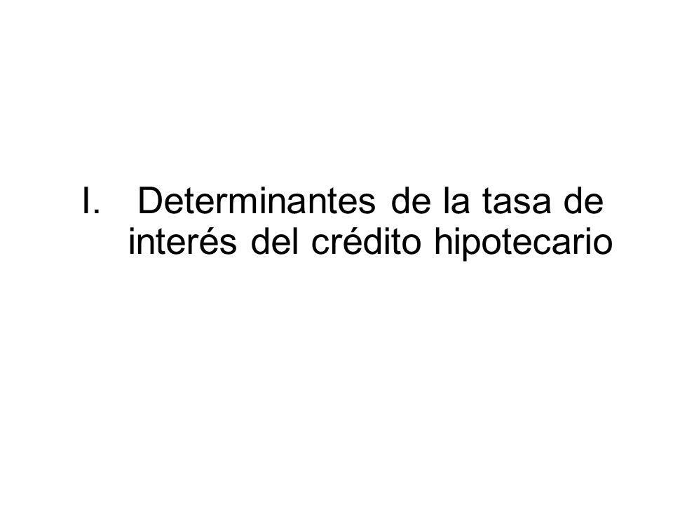 I.Determinantes de la tasa de interés del crédito hipotecario