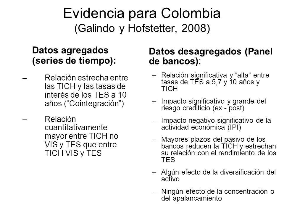 Evidencia para Colombia (Galindo y Hofstetter, 2008) Datos agregados (series de tiempo): –Relación estrecha entre las TICH y las tasas de interés de l