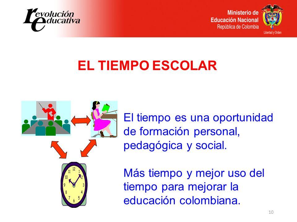 10 El tiempo es una oportunidad de formación personal, pedagógica y social. Más tiempo y mejor uso del tiempo para mejorar la educación colombiana. EL