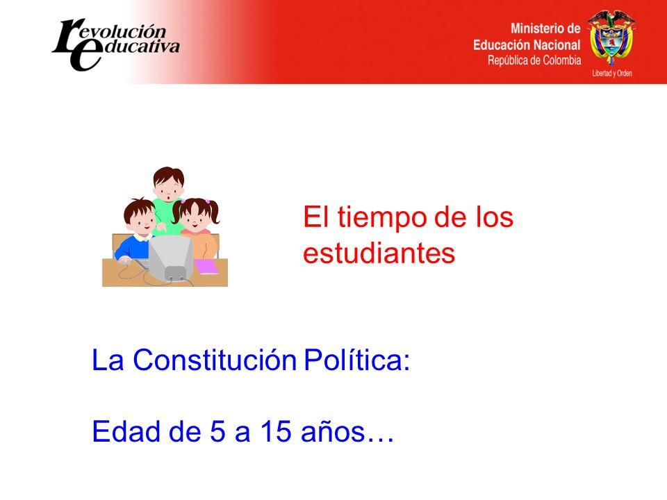 El tiempo de los estudiantes La Constitución Política: Edad de 5 a 15 años…