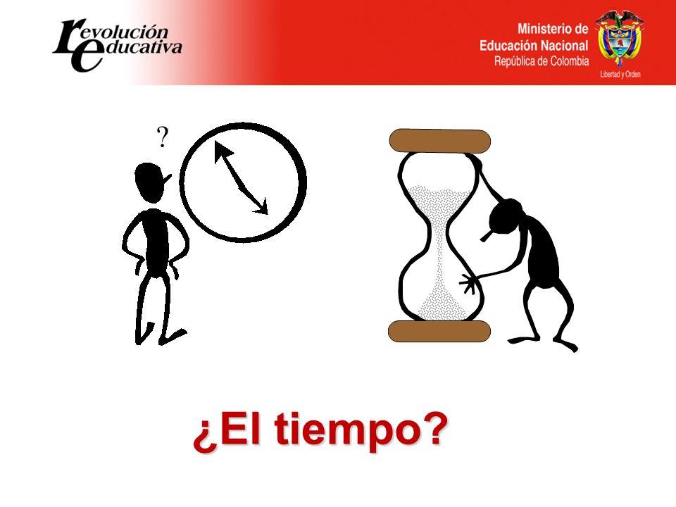 ? ¿El tiempo?