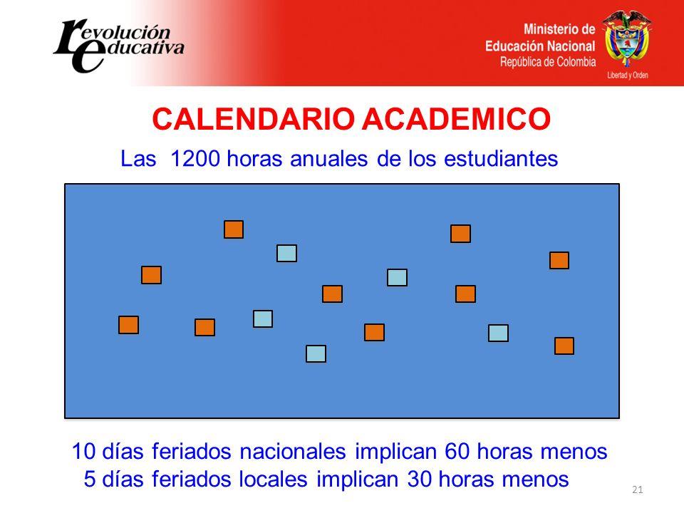 21 Las 1200 horas anuales de los estudiantes 10 días feriados nacionales implican 60 horas menos 5 días feriados locales implican 30 horas menos CALEN