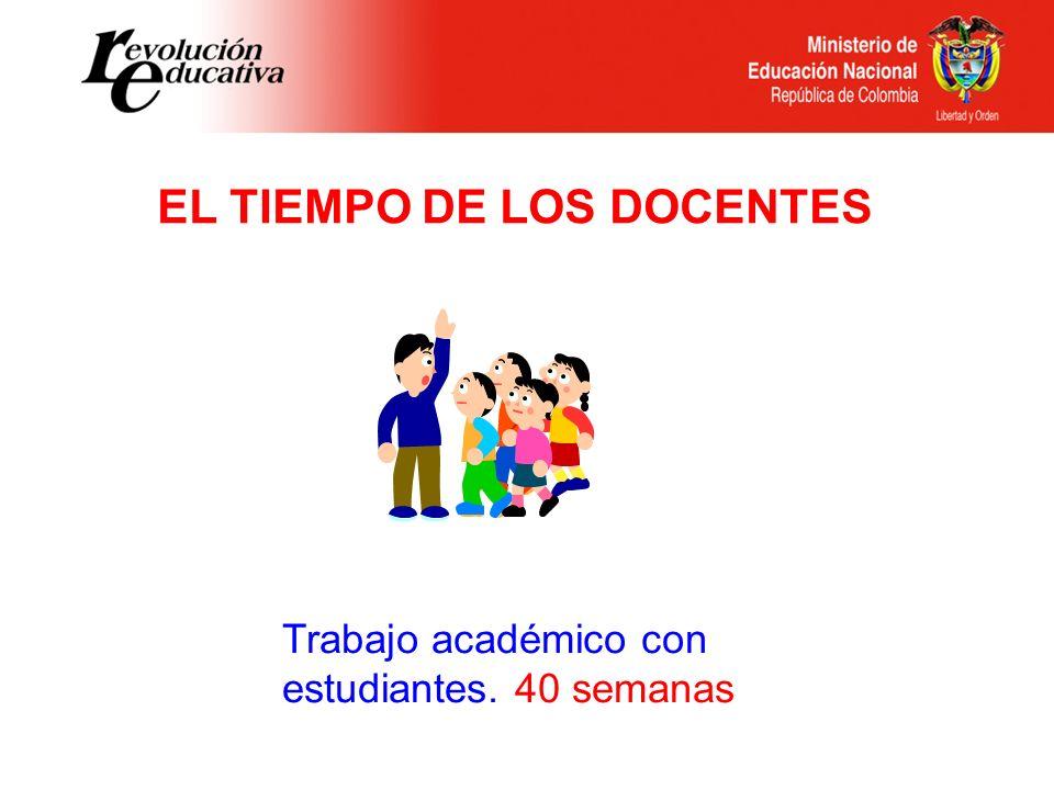 EL TIEMPO DE LOS DOCENTES Trabajo académico con estudiantes. 40 semanas