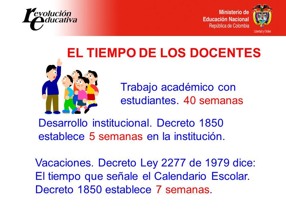 Vacaciones. Decreto Ley 2277 de 1979 dice: El tiempo que señale el Calendario Escolar. Decreto 1850 establece 7 semanas. Desarrollo institucional. Dec